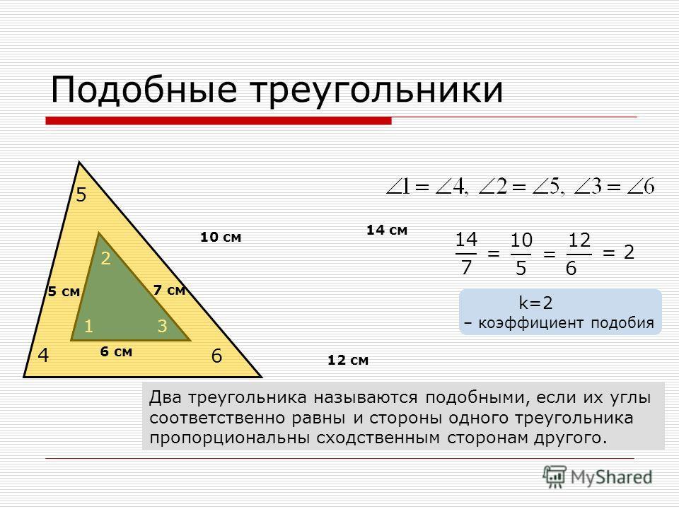 1 2 3 4 5 6 Подобные треугольники 7 см 14 см 10 5 10 см 5 см 14 7 12 см 6 см 12 6 = = = 2 Два треугольника называются подобными, если их углы соответственно равны и стороны одного треугольника пропорциональны сходственным сторонам другого. k=2 – коэф