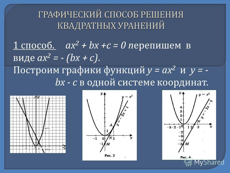 1 способ. ах 2 + bx + с = 0 перепишем в виде ах 2 = - (bx + c). Построим графики функций y = ax 2 и y = - bx - c в одной системе координат..
