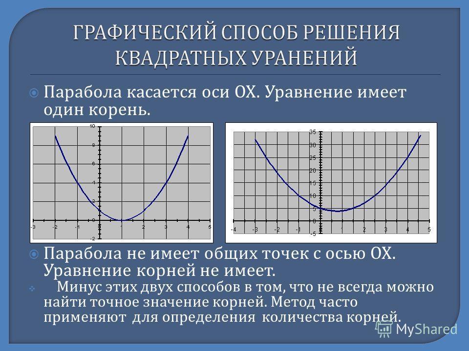 Парабола касается оси ОХ. Уравнение имеет один корень. Парабола не имеет общих точек с осью ОХ. Уравнение корней не имеет. Минус этих двух способов в том, что не всегда можно найти точное значение корней. Метод часто применяют для определения количес