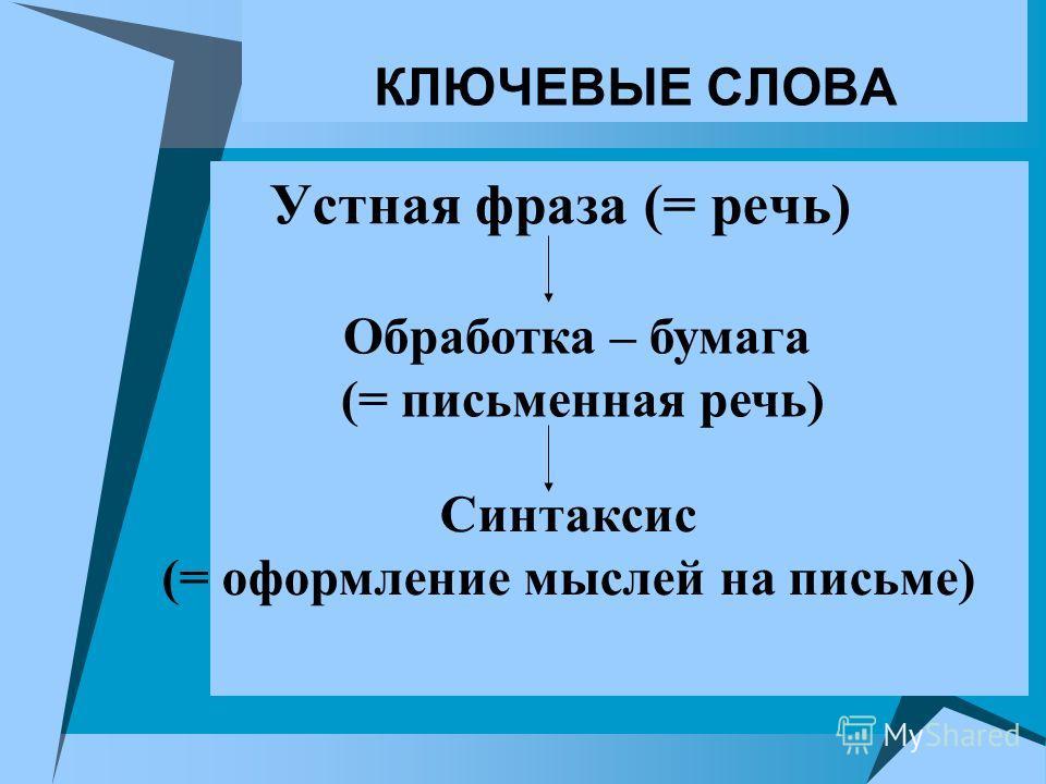 КЛЮЧЕВЫЕ СЛОВА Устная фраза (= речь) Обработка – бумага (= письменная речь) Синтаксис (= оформление мыслей на письме)