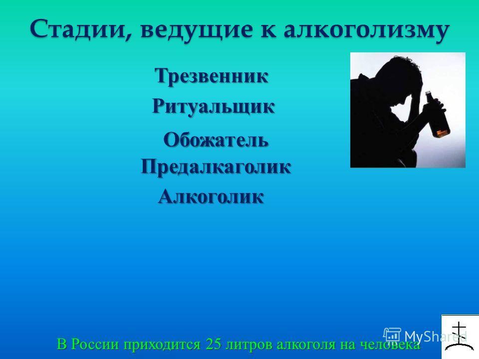 Стадии, ведущие к алкоголизму Трезвенник Трезвенник Ритуальщик Алкоголик Алкоголик Предалкаголик Предалкаголик Обожатель Обожатель В России приходится 25 литров алкоголя на человека