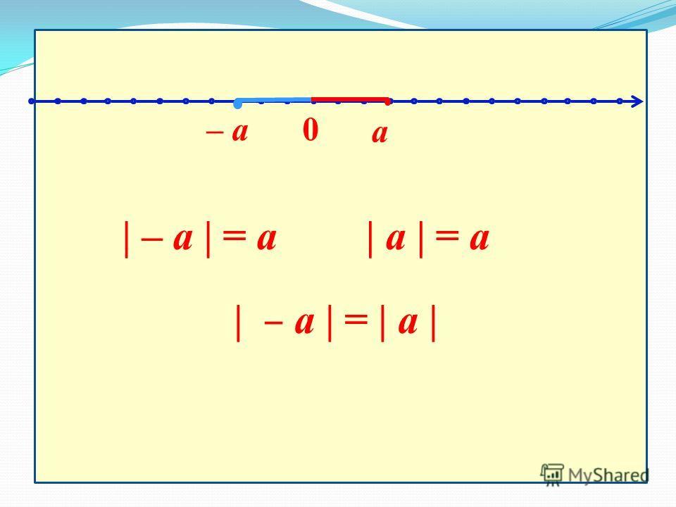 0– а а | – а | = а | а | = а | – а | = | а |