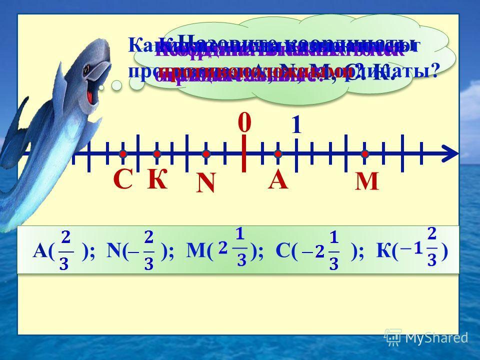 0 К М N А 1 С Назовите координаты точек А, N, М, С. К. А( ); N( ); М( ); С( ); К( ) Координаты каких точек положительные? Координаты каких точек отрицательные ? Какие из данных точек имеют противоположные координаты? Какие числа называются противопол