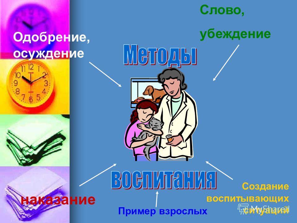 наказание Слово, убеждение Создание воспитывающих ситуаций Одобрение, осуждение Пример взрослых