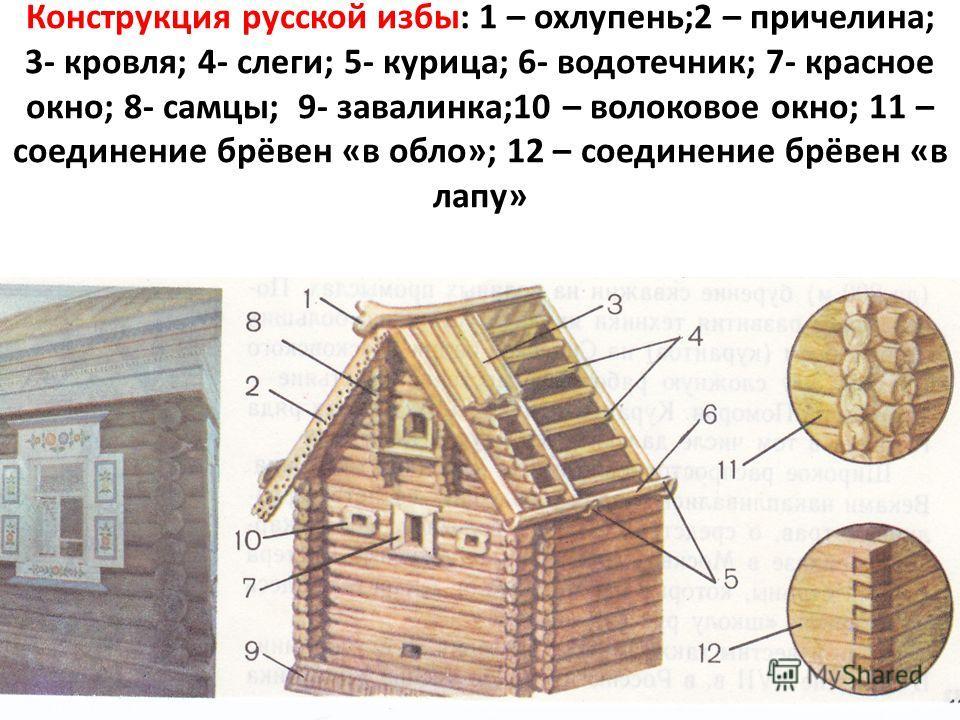 Конструкция русской избы: 1 – охлупень;2 – причелина; 3- кровля; 4- слеги; 5- курица; 6- водотечник; 7- красное окно; 8- самцы; 9- завалинка;10 – волоковое окно; 11 – соединение брёвен «в обло»; 12 – соединение брёвен «в лапу»