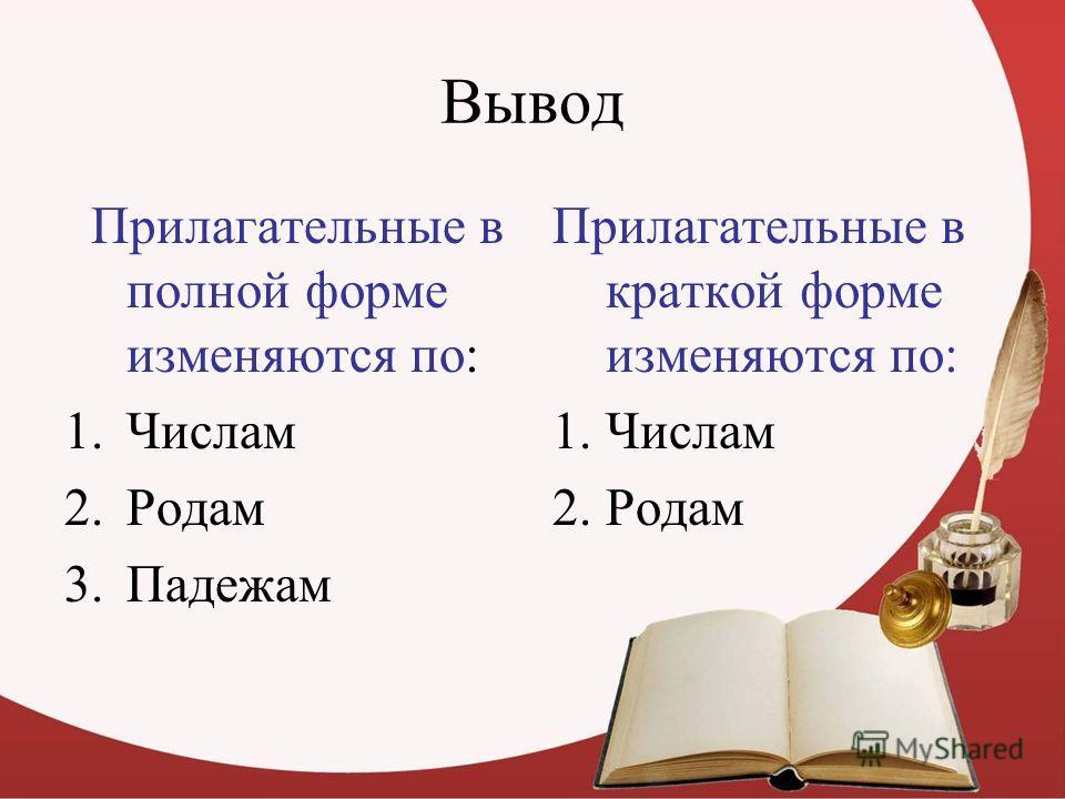 Вывод Прилагательные в полной форме изменяются по: 1.Числам 2.Родам 3.Падежам Прилагательные в краткой форме изменяются по: 1.Числам 2.Родам