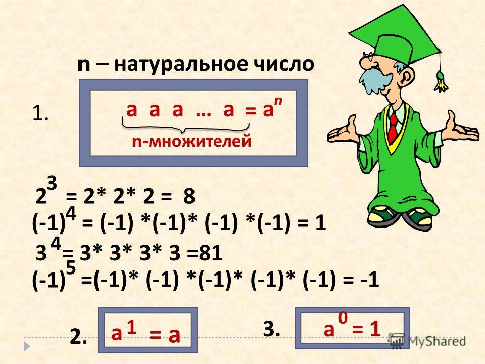 а n = а а а … а n- множителей 1. 2 3 = 2* 2* 2 = 8 3 4 = 3* 3* 3* 3 =81 (-1) 5 =(-1)* (-1) *(-1)* (-1)* (-1) = -1 (-1) 4 = (-1) *(-1)* (-1) *(-1) = 1 n – натуральное число 2. а 1 = а а = 1 3. 0