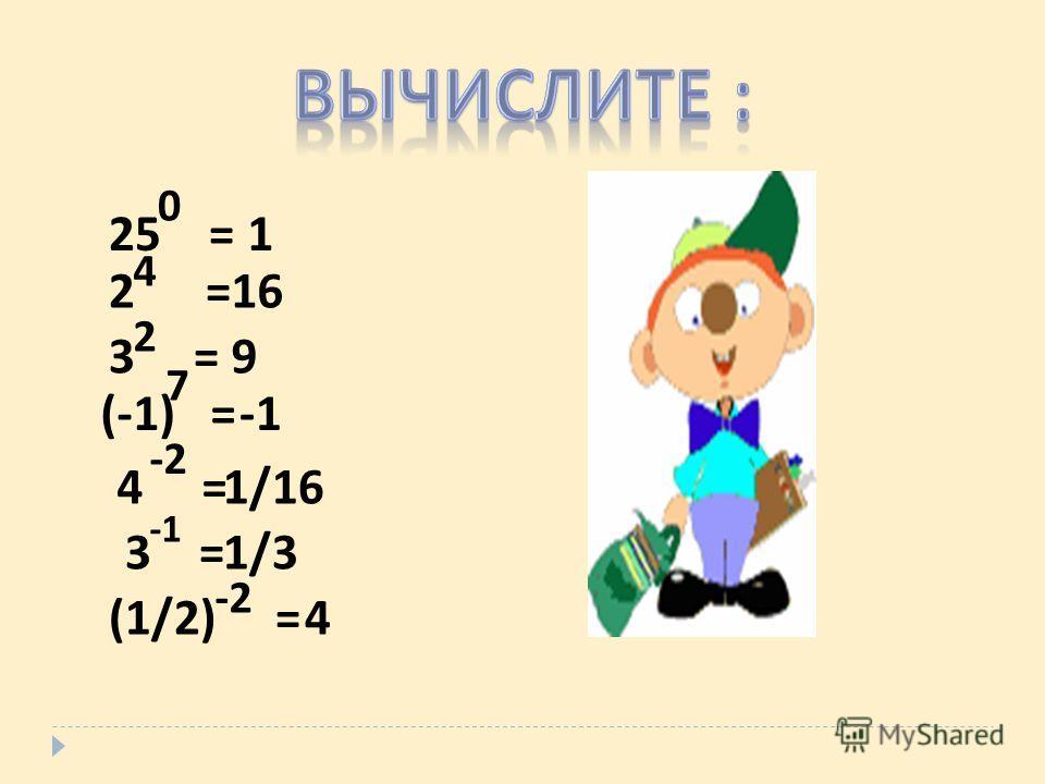 25 = 0 1 2 = 4 16 3 = 2 9 (-1) = 7 4 = -2 1/16 3 = 1/3 (1/2) = -2 4