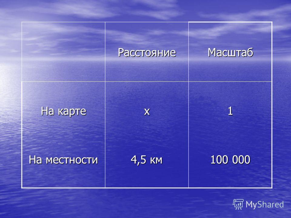РасстояниеМасштаб На карте На местности х 4,5 км 1 100 000
