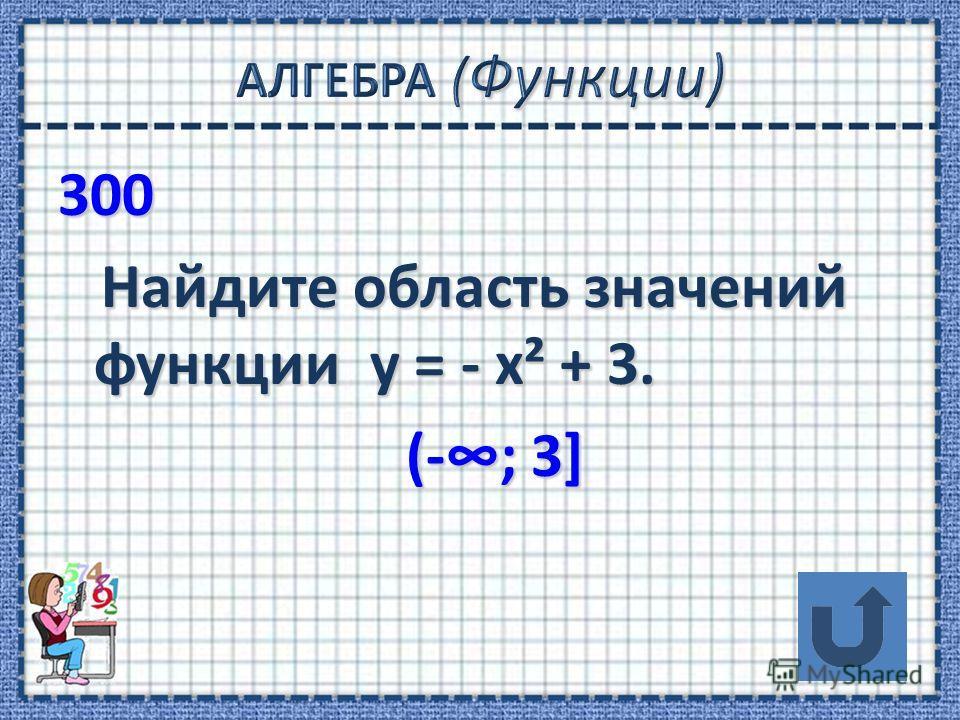 300 Найдите область значений функции у = - х² + 3. Найдите область значений функции у = - х² + 3. (-; 3] (-; 3]