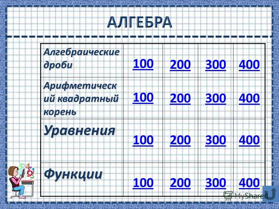 Алгебраические дроби 100 200300400 Арифметическ ий квадратный корень 100 200300400 Уравнения 100200300400 Функции 100200300400