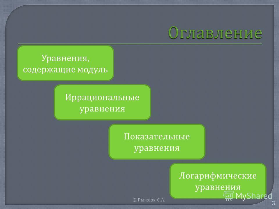 © Рыжова С. А. 3 Уравнения, содержащие модуль Иррациональные уравнения Показательные уравнения Логарифмические уравнения