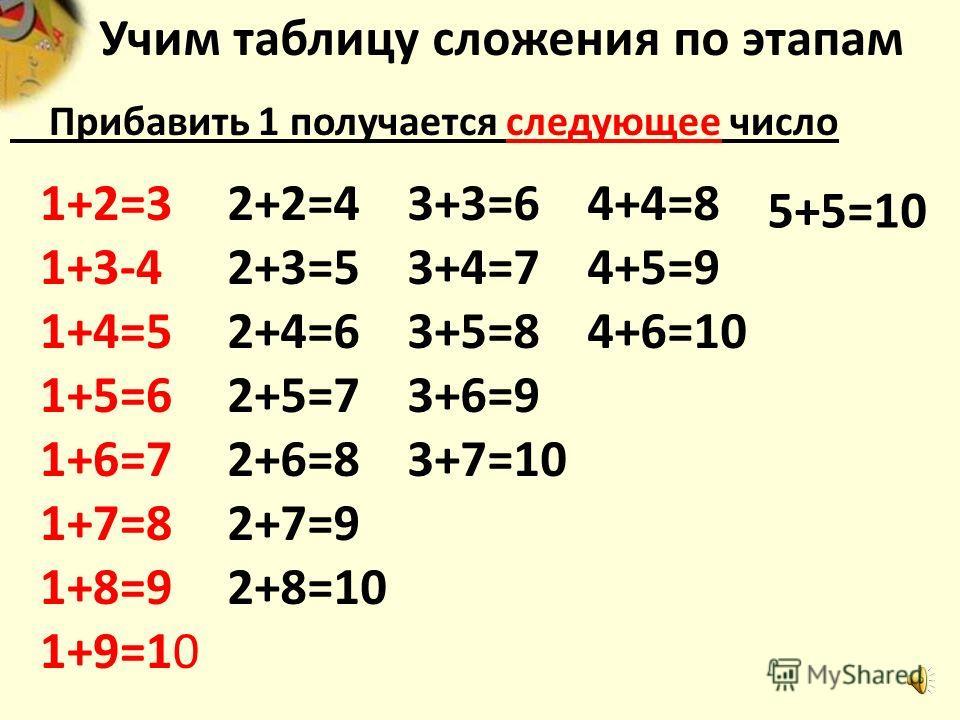 Таблицу 1 2 таблица неправильных - 4