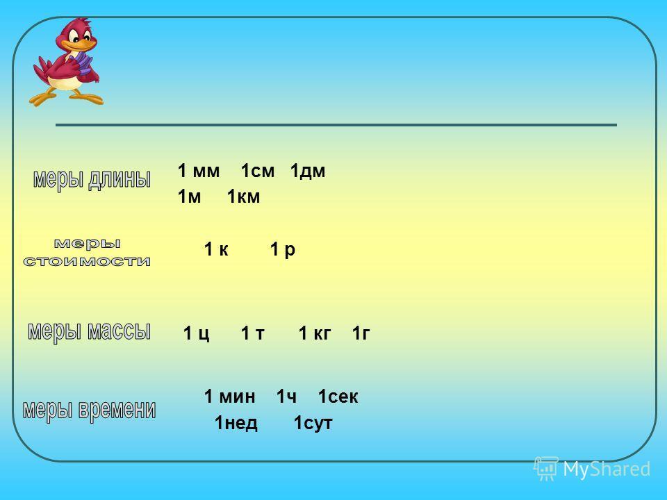 100 к = р 100 кг = ц 10 мм = см 60 мин = ч 10 ц = т 24 ч = сут 1000м= км 1 нед= сут 100см = м 33см = мм 2 нед= сут 2ч= мин 8р = к 1 1 1 1 1 7 1 1 330 1 14 120 800