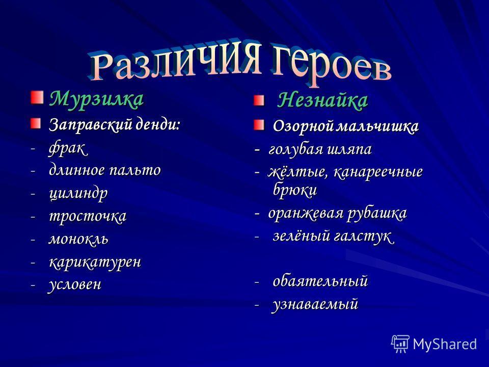 Мурзилка Заправский денди: - фрак - длинное пальто - цилиндр - тросточка - монокль - карикатурен - условен Незнайка Незнайка Озорной мальчишка - голубая шляпа - жёлтые, канареечные брюки - оранжевая рубашка - зелёный галстук - обаятельный - узнаваемы