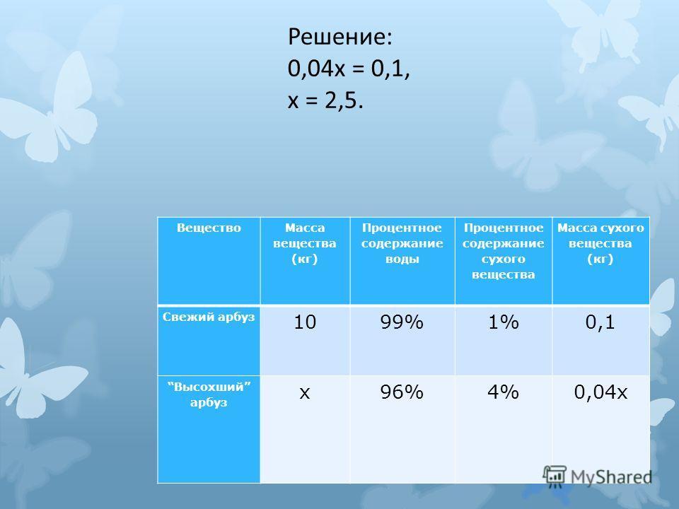 Вещество Масса вещества (кг) Процентное содержание воды Процентное содержание сухого вещества Масса сухого вещества (кг) Свежий арбуз 1099%1%0,1 Высохший арбуз х96%4%0,04х Решение: 0,04х = 0,1, х = 2,5.