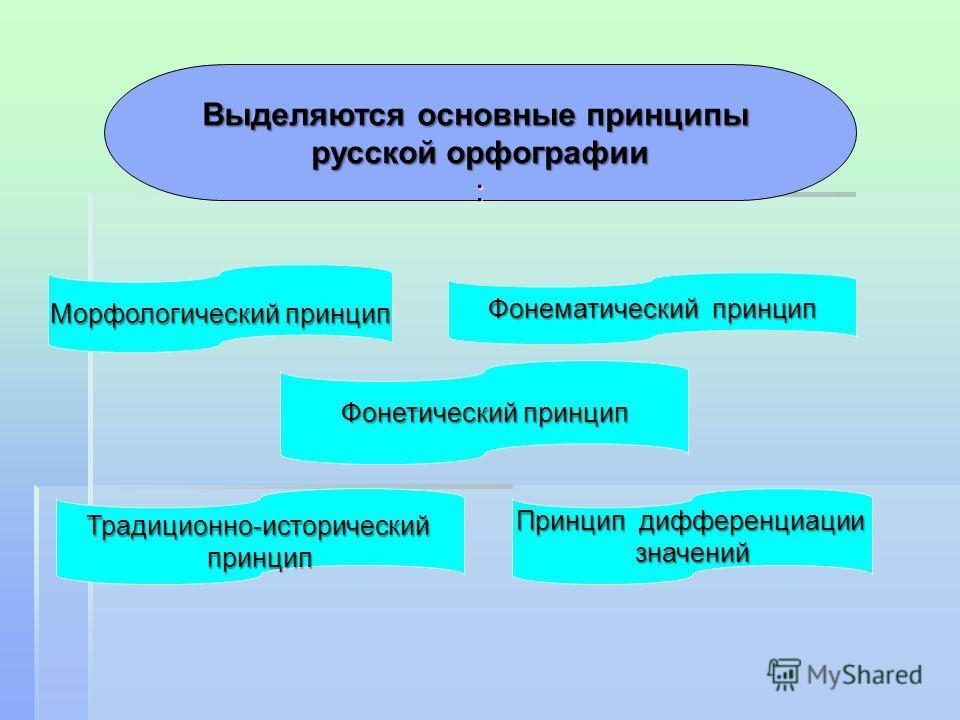 Главным в обучении правописанию является орфографическое правило, его применение, то есть решение орфографической задачи. Однако решение орфографической задачи возможно при условии, если ученик видит объект применения правила – орфограмму. Значит, ум