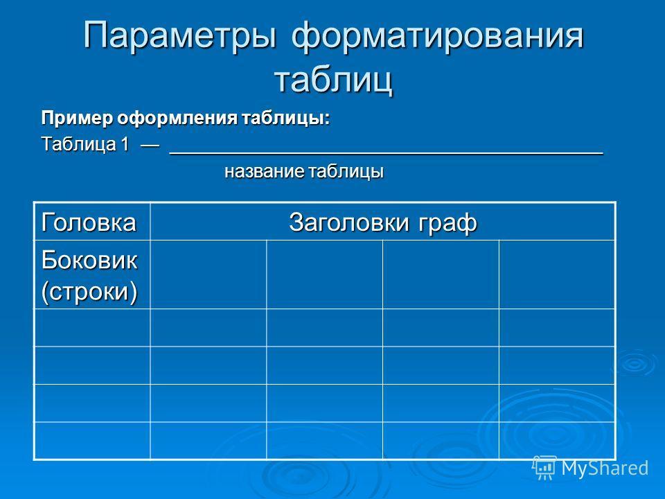 Параметры форматирования таблиц Пример оформления таблицы: Таблица 1 __________________________________________ название таблицы название таблицы Головка Заголовки граф Боковик (строки)