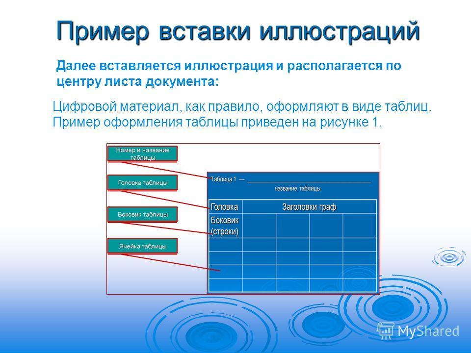 Пример вставки иллюстраций Далее вставляется иллюстрация и располагается по центру листа документа: Цифровой материал, как правило, оформляют в виде таблиц. Пример оформления таблицы приведен на рисунке 1.