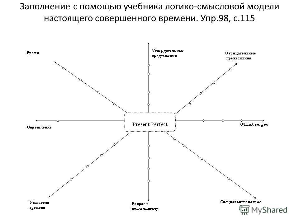 Заполнение с помощью учебника логико-смысловой модели настоящего совершенного времени. Упр.98, с.115