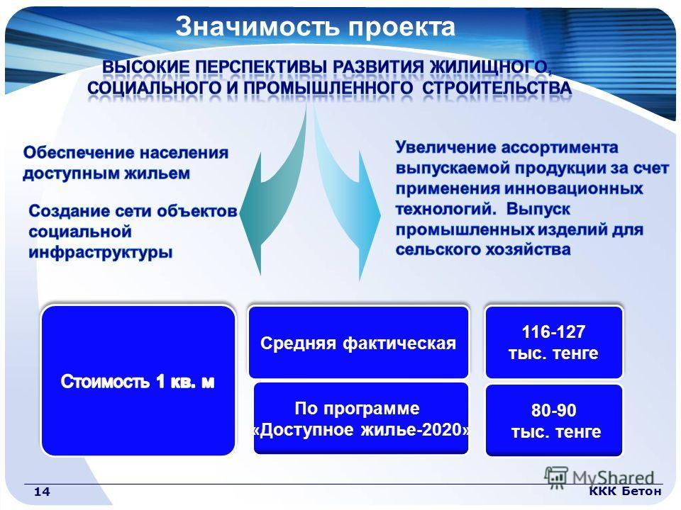 Значимость проекта ККК Бетон 14 По программе «Доступное жилье-2020» Средняя фактическая 116-127 тыс. тенге 116-127 тыс. тенге 80-90 тыс. тенге