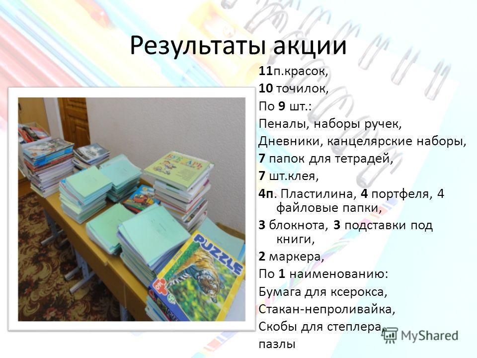 Результаты акции 11п.красок, 10 точилок, По 9 шт.: Пеналы, наборы ручек, Дневники, канцелярские наборы, 7 папок для тетрадей, 7 шт.клея, 4п. Пластилина, 4 портфеля, 4 файловые папки, 3 блокнота, 3 подставки под книги, 2 маркера, По 1 наименованию: Бу