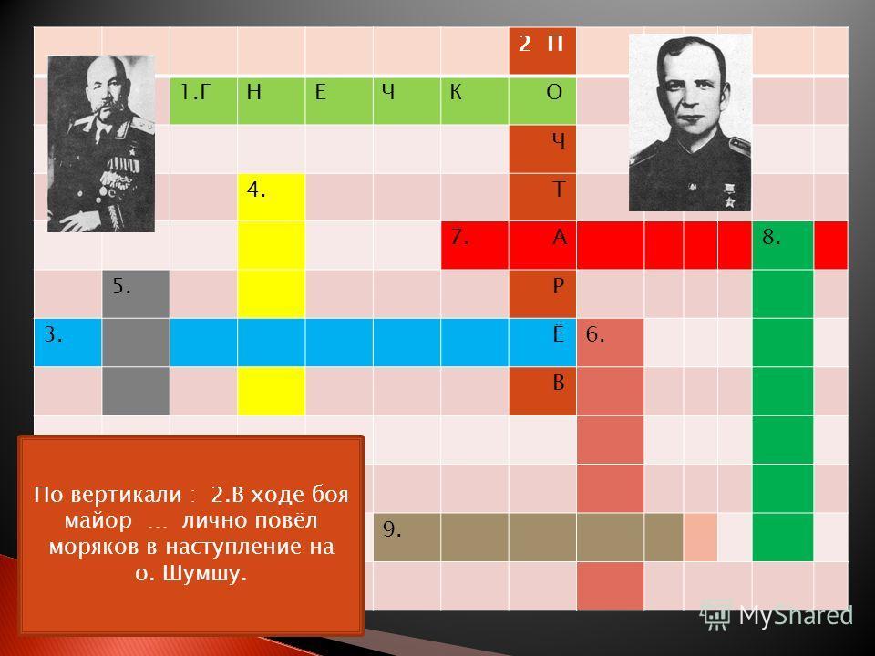 2 П 1.ГНЕЧК О Ч 4. Т 7. А8. 5. Р 3. Ё6. В 9. По вертикали : 2.В ходе боя майор … лично повёл моряков в наступление на о. Шумшу.