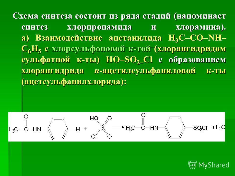 Схема синтеза состоит из ряда стадий (напоминает синтез хлорпропамида и хлорамина). а) Взаимодействие ацетанилида Н 3 С–СО–NH– С 6 Н 5 с хлорсульфоновой к-той (хлорангидридом сульфатной к-ты) HO–SO 2– Cl с образованием хлорангидрида п-ацетилсульфанил