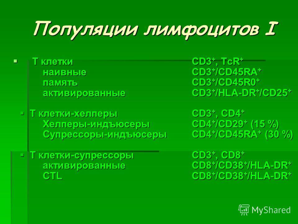 Популяции лимфоцитов I T клеткиCD3 +, TcR + T клеткиCD3 +, TcR + наивные CD3 + /CD45RA + память CD3 + /CD45R0 + активированные CD3 + /HLA-DR + /CD25 + T клетки-хелперы CD3 +, CD4 + T клетки-хелперы CD3 +, CD4 + Хелперы-индъюсеры CD4 + /CD29 + (15 %)