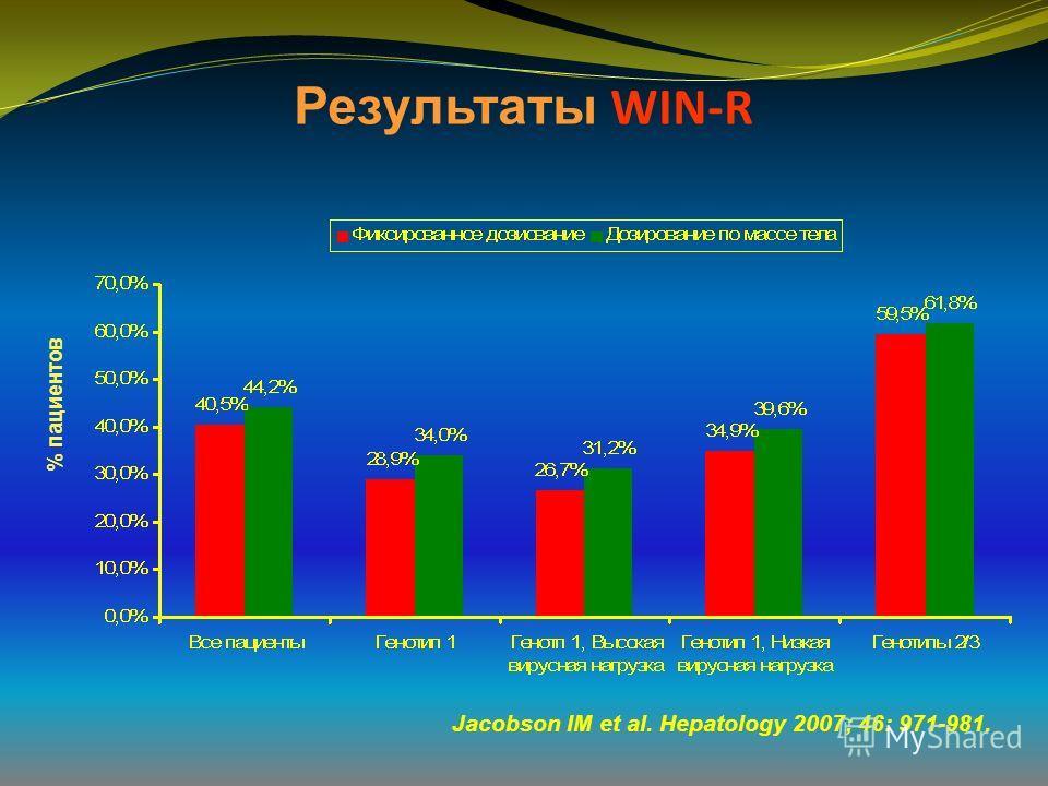 Результаты WIN-R % пациентов Jacobson IM et al. Hepatology 2007; 46: 971-981.
