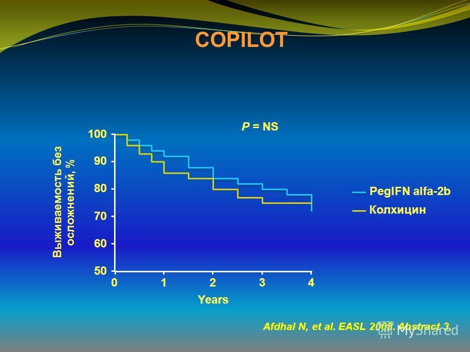 COPILOT P = NS Afdhal N, et al. EASL 2008. Abstract 3. 50 60 70 80 90 100 01234 Years Выживаемость без осложнений, % PegIFN alfa-2b Колхицин