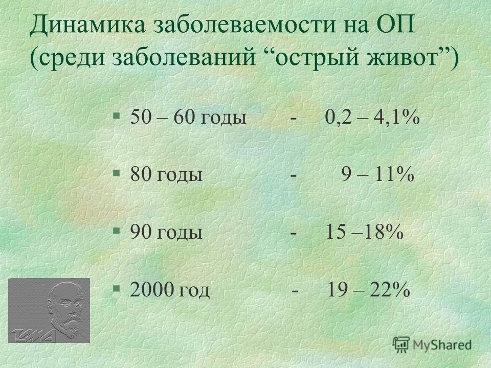 Динамика заболеваемости на ОП (среди заболеваний острый живот) §50 – 60 годы - 0,2 – 4,1% §80 годы - 9 – 11% §90 годы - 15 –18% §2000 год - 19 – 22%