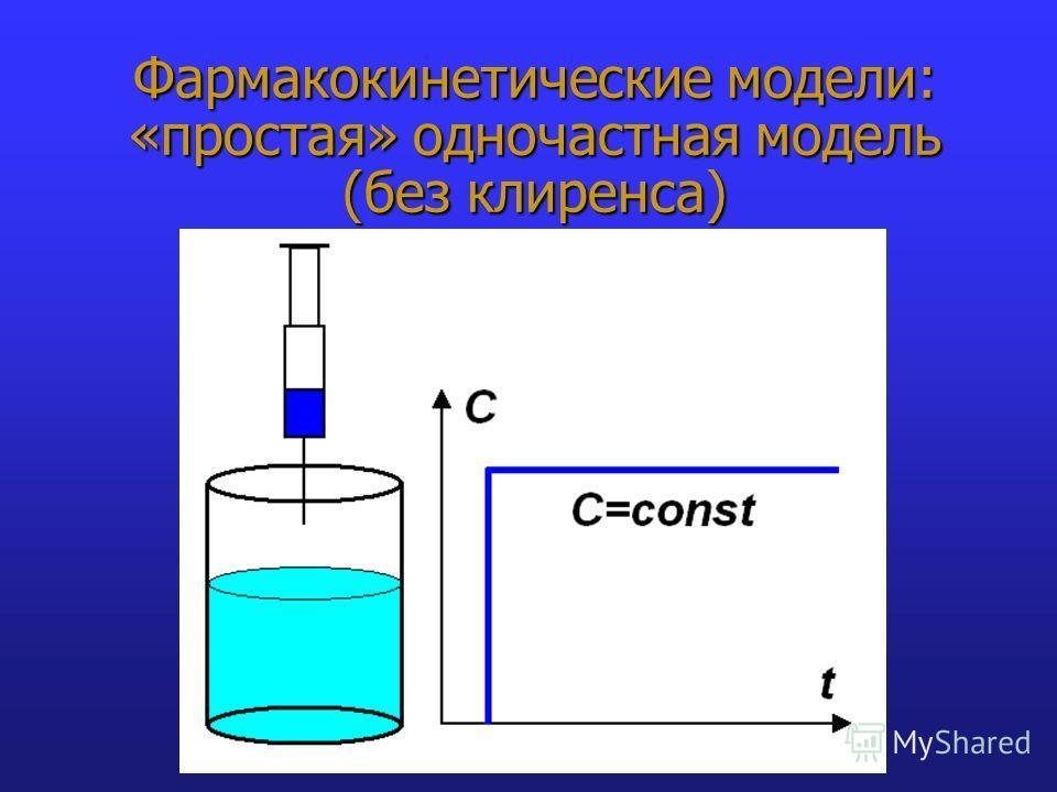Фармакокинетические модели: «простая» одночастная модель (без клиренса)