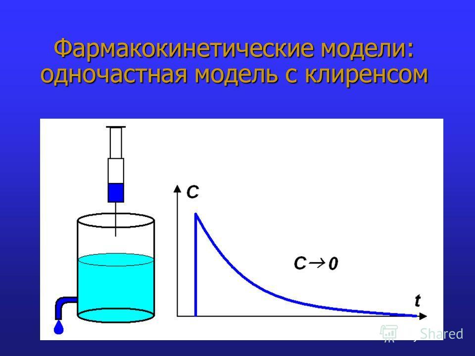 Фармакокинетические модели: одночастная модель с клиренсом