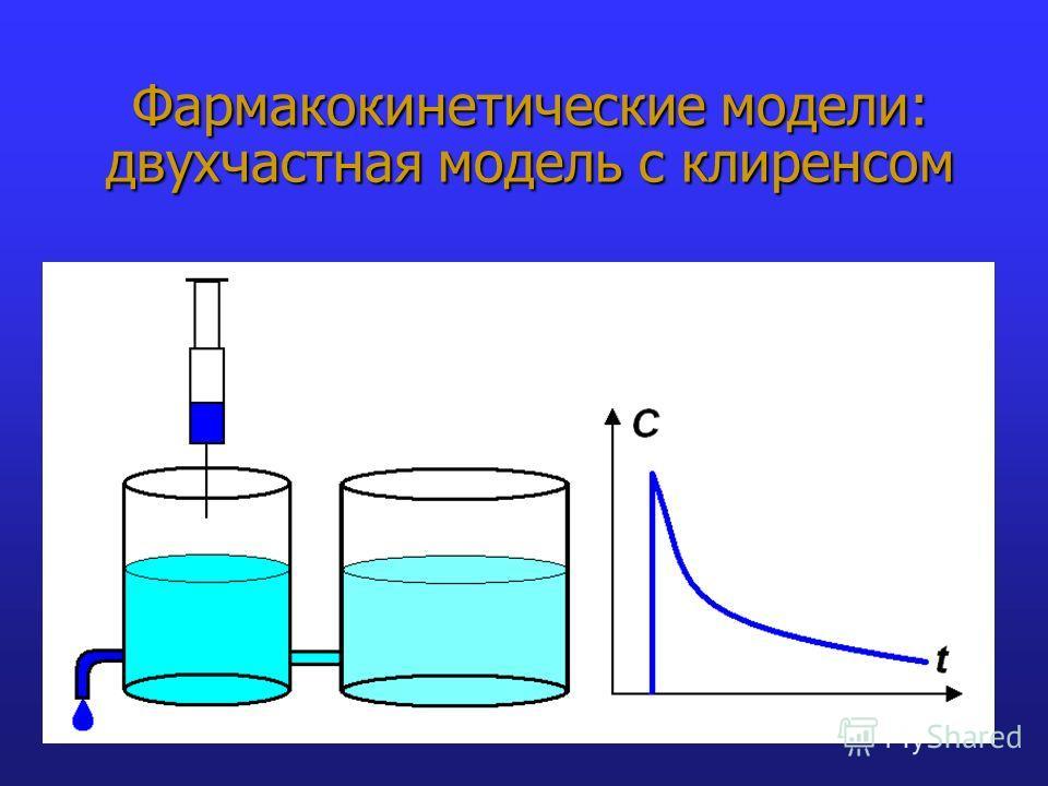Фармакокинетические модели: двухчастная модель с клиренсом