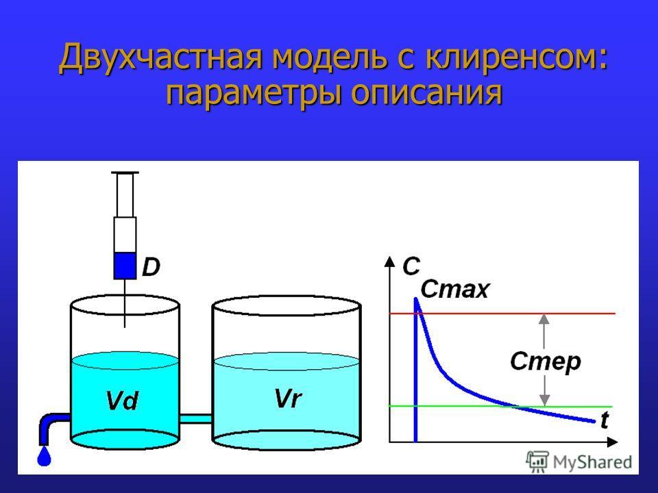 Двухчастная модель с клиренсом: параметры описания