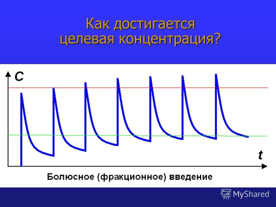 Как достигается целевая концентрация?