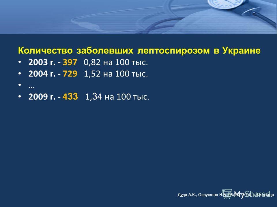Количество заболевших лептоспирозом в Украине 2003 г. - 397 0,82 на 100 тыс. 2004 г. - 729 1,52 на 100 тыс. … 2009 г. - 4 33 1, 3 4 на 100 тыс. Дуда А.К., Окружнов Н.В.,06/10/ 2010, г.Винница