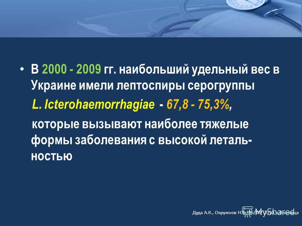 В 2000 - 2009 гг. наибольший удельный вес в Украине имели лептоспиры серогруппы L. Icterohaemorrhagiaе - 67,8 - 75,3%, которые вызывают наиболее тяжелые формы заболевания с высокой леталь- ностью Дуда А.К., Окружнов Н.В., 06/10/ 2010, г.Винница