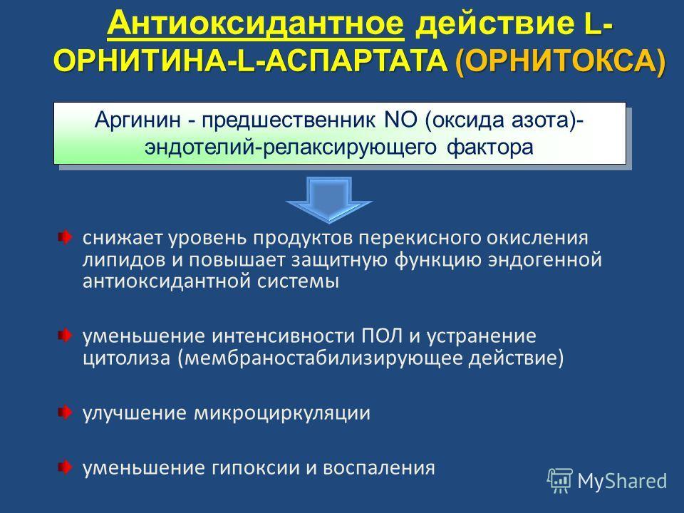 L- ОРНИТИНА-L-АСПАРТАТА (ОРНИТОКСА) Антиоксидантное действие L- ОРНИТИНА-L-АСПАРТАТА (ОРНИТОКСА) Аргинин - предшественник NO (оксида азота)- эндотелий-релаксирующего фактора снижает уровень продуктов перекисного окисления липидов и повышает защитную