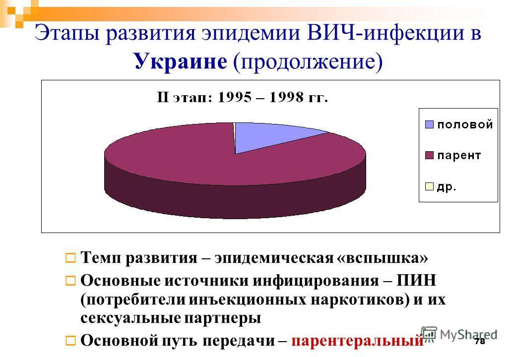 78 Этапы развития эпидемии ВИЧ-инфекции в Украине (продолжение) Темп развития – эпидемическая «вспышка» Основные источники инфицирования – ПИН (потребители инъекционных наркотиков) и их сексуальные партнеры Основной путь передачи – парентеральный