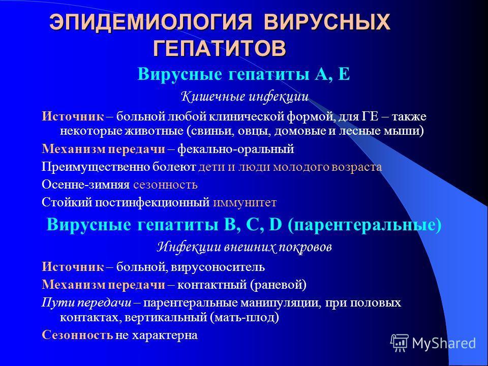 Вирус гепатита g лечение
