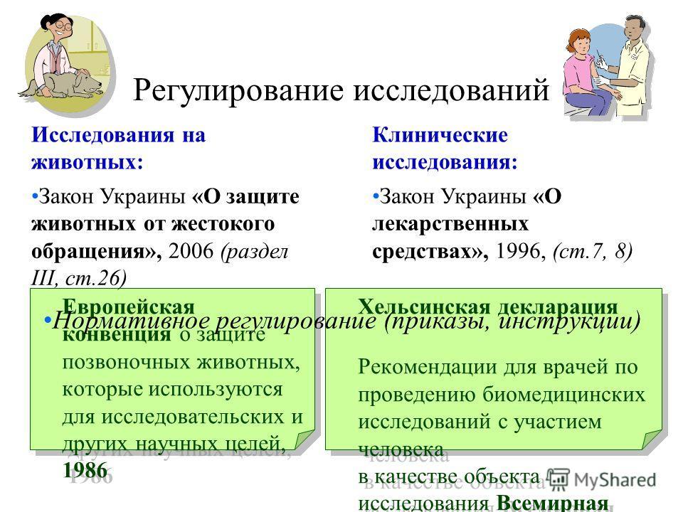 Регулирование исследований Европейская конвенция о защите позвоночных животных, которые используются для исследовательских и других научных целей, 1986 Хельсинская декларация Рекомендации для врачей по проведению биомедицинских исследований с участие