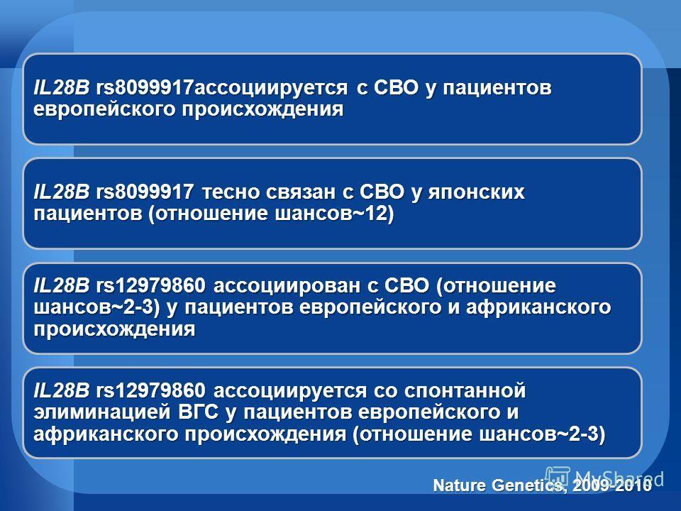 IL28B rs8099917ассоциируется с СВО у пациентов европейского происхождения IL28B rs8099917 тесно связан с СВО у японских пациентов (отношение шансов~12) IL28B rs12979860 ассоциирован с СВО (отношение шансов~2-3) у пациентов европейского и африканского