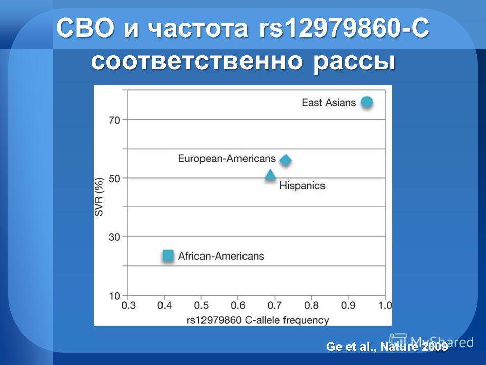 СВО и частота rs12979860-C соответственно рассы Ge et al., Nature 2009