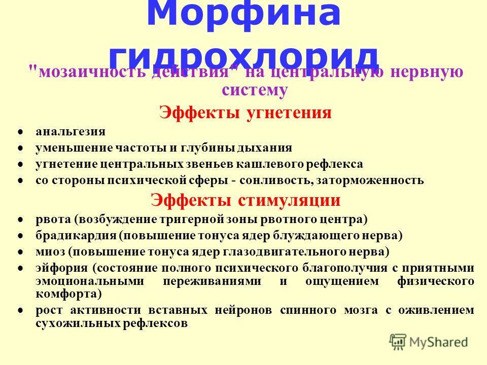 Морфина гидрохлорид