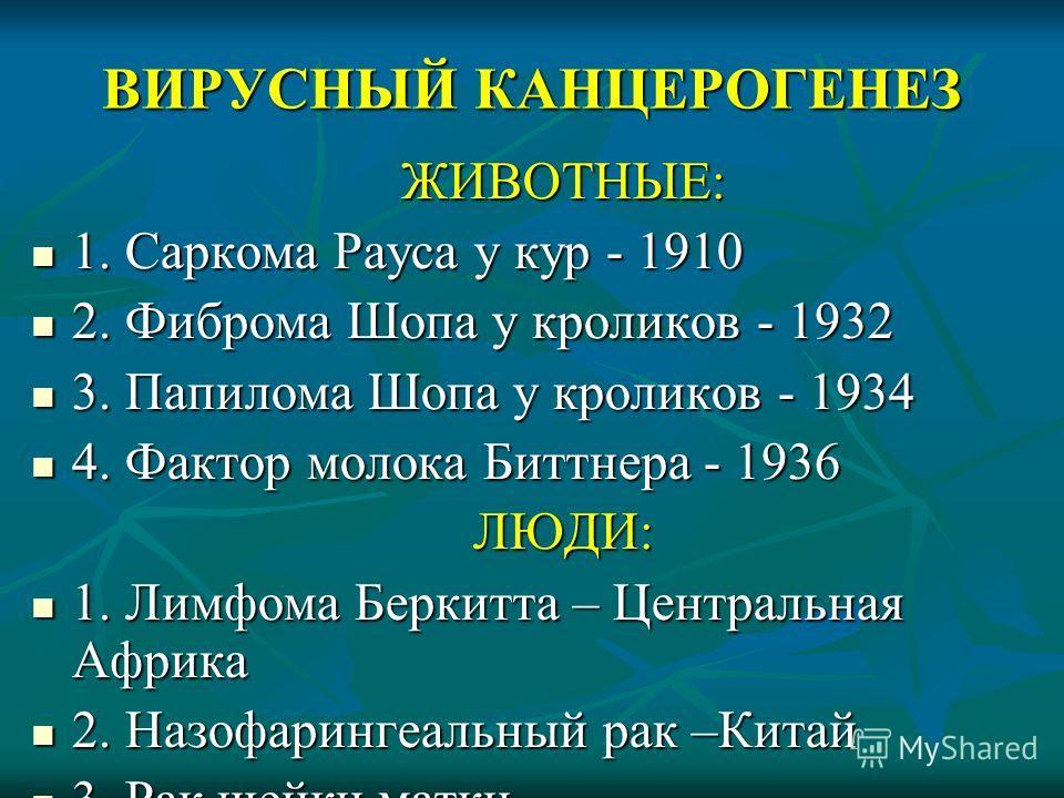 ВИРУСНЫЙ КАНЦЕРОГЕНЕЗ ЖИВОТНЫЕ: ЖИВОТНЫЕ: 1. Саркома Рауса у кур - 1910 1. Саркома Рауса у кур - 1910 2. Фиброма Шопа у кроликов - 1932 2. Фиброма Шопа у кроликов - 1932 3. Папилома Шопа у кроликов - 1934 3. Папилома Шопа у кроликов - 1934 4. Фактор