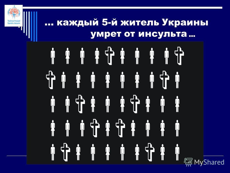 ... каждый 5-й житель Украины умрет от инсульта...