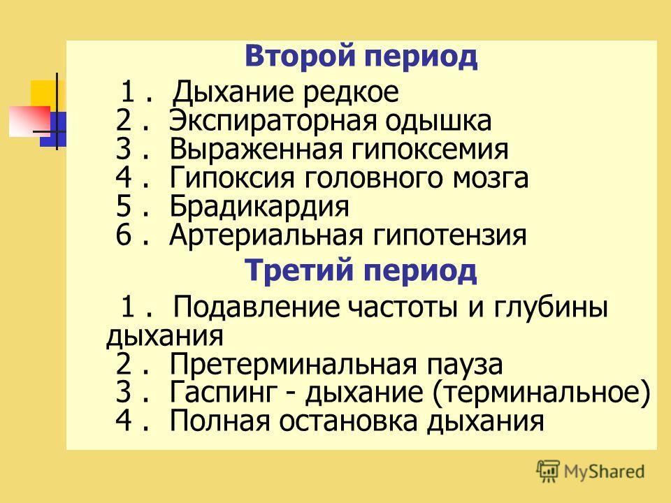 Второй период 1. Дыхание редкое 2. Экспираторная одышка 3. Выраженная гипоксемия 4. Гипоксия головного мозга 5. Брадикардия 6. Артериальная гипотензия Третий период 1. Подавление частоты и глубины дыхания 2. Претерминальная пауза 3. Гаспинг - дыхание
