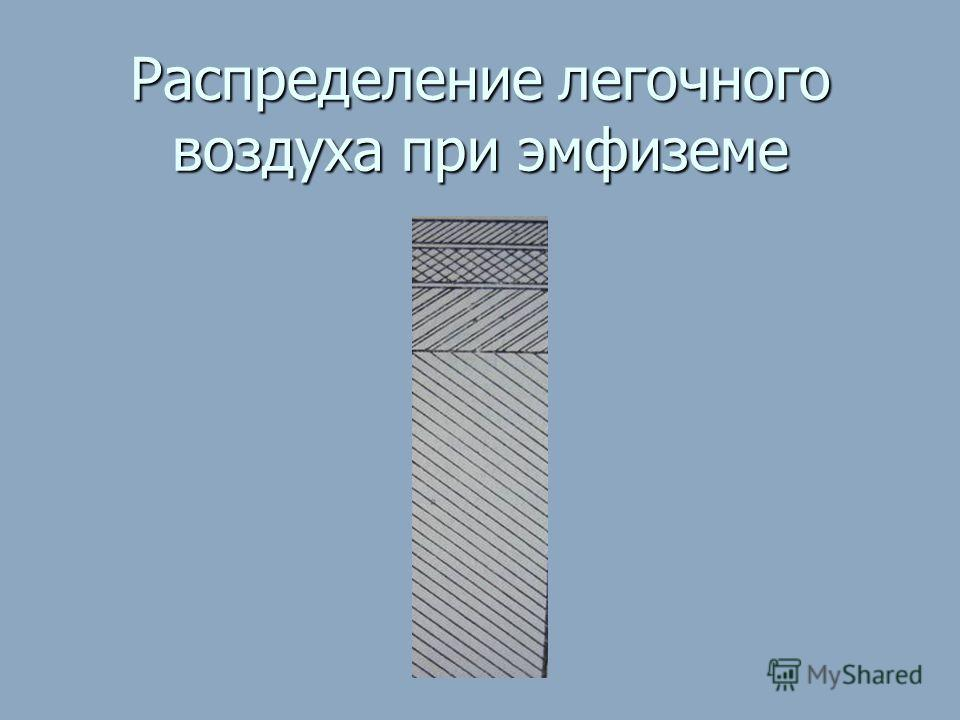 Распределение легочного воздуха при эмфиземе